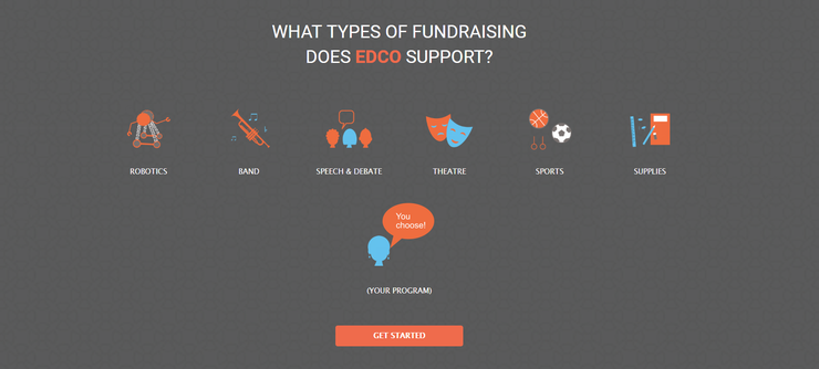Edco is a great fundraising platform for sports and teams.