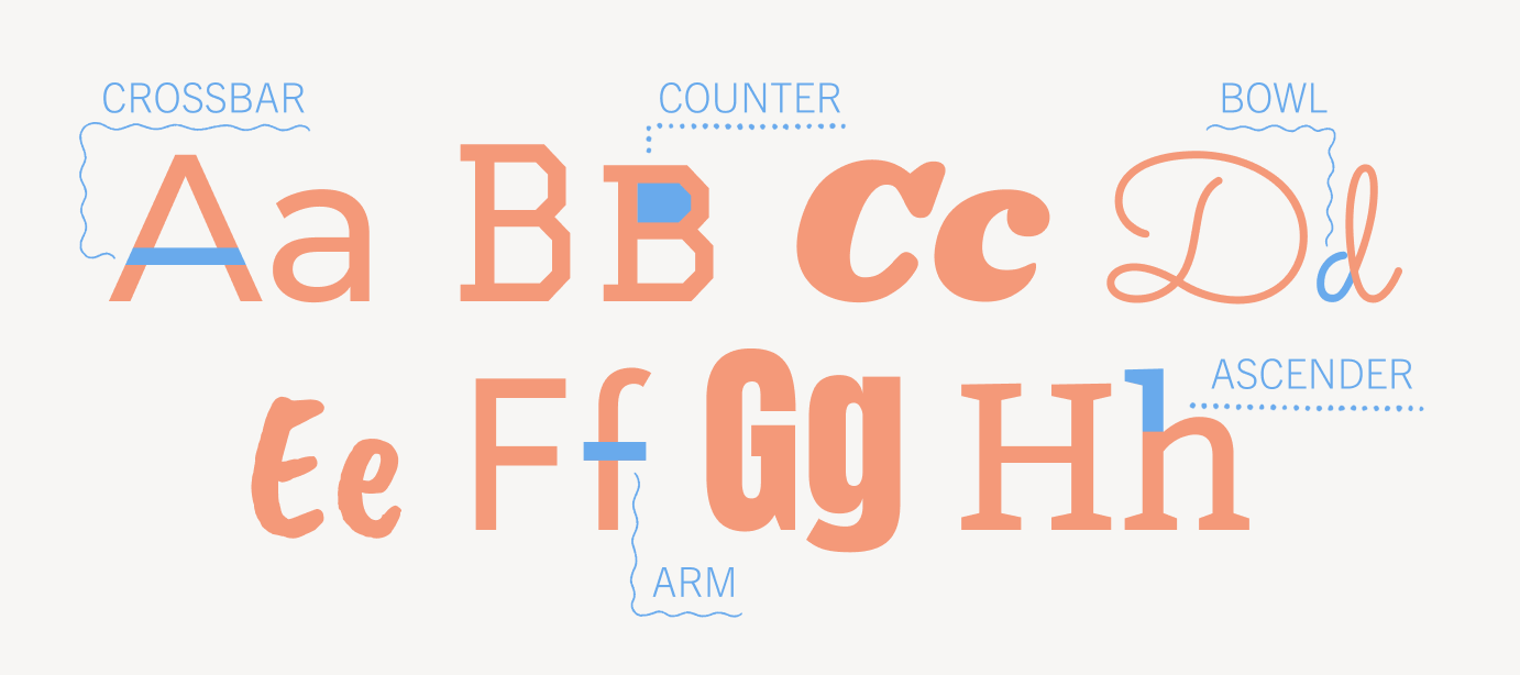 The best fonts for t-shirts