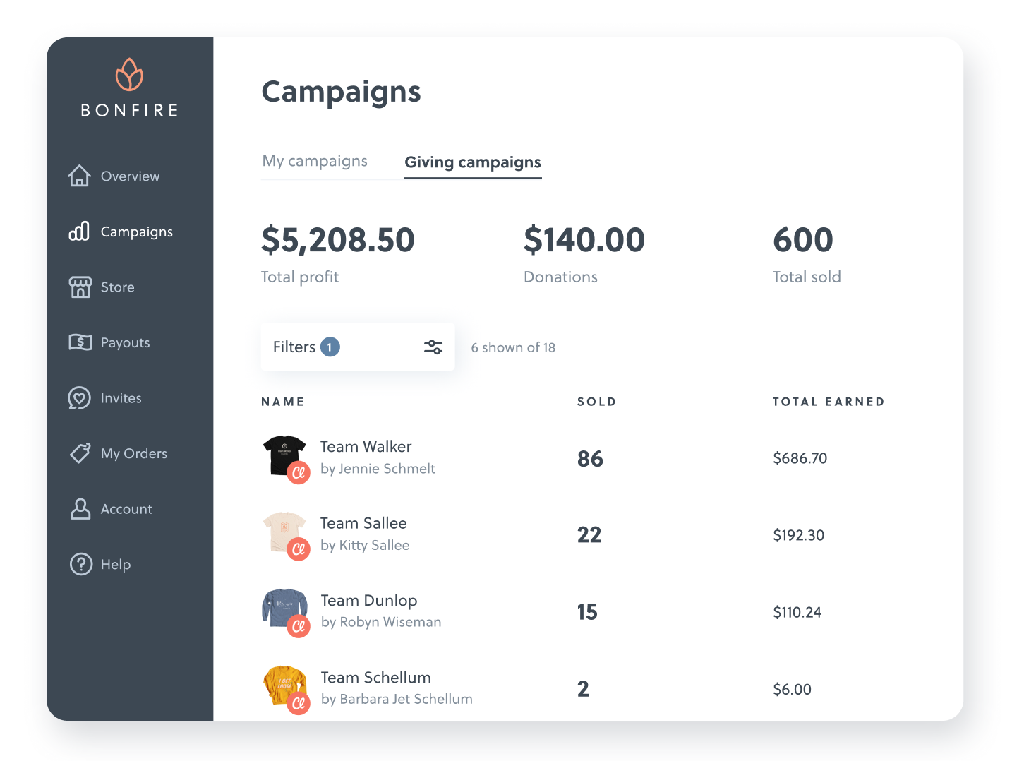 Use your Bonfire Campaign Dashboard to see the amount raised and the status of each Giving Campaign for your organization.